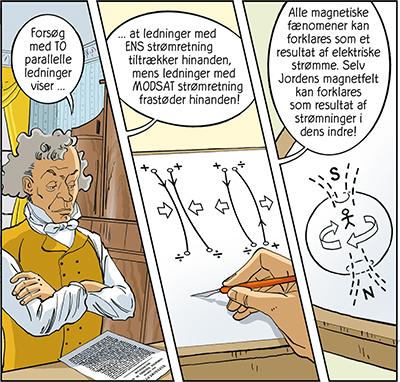 H.C. Ørsted og elektromagnetismen Ampère