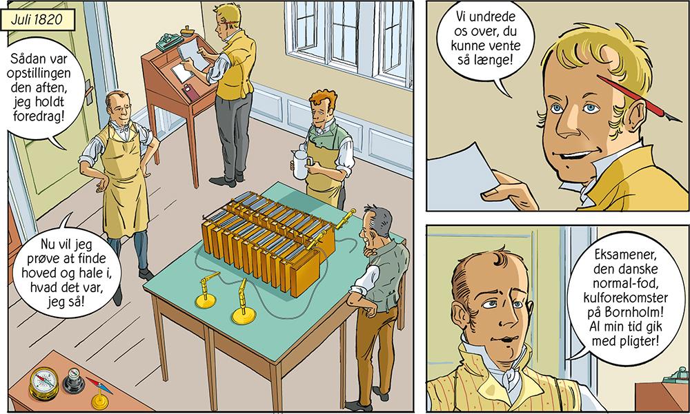 H.C. Ørsted og elektromagnetismen